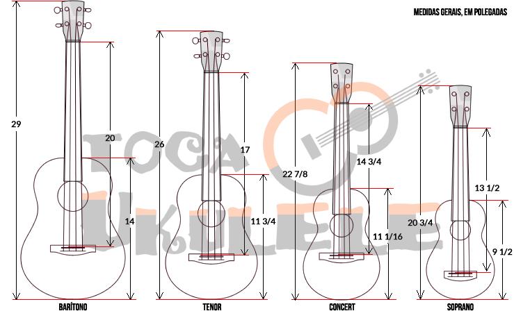 Tamanho dos ukuleles e suas medidas